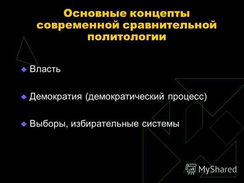 Основные концепты современной сравнительной политологии Власть Демократия (демократический процесс) Выборы, избирательные системы