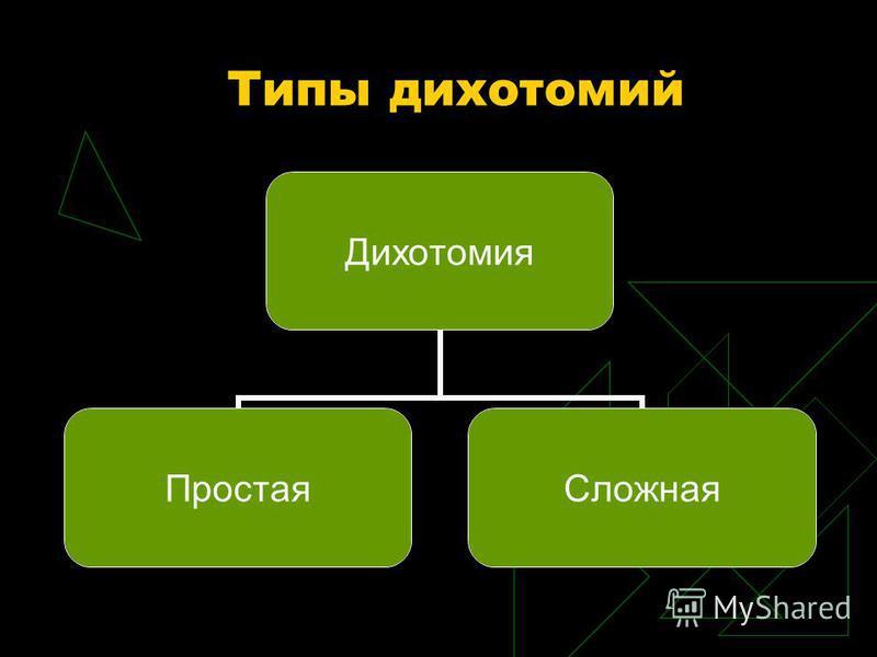 Типы дихотомий Дихотомия Простая Сложная
