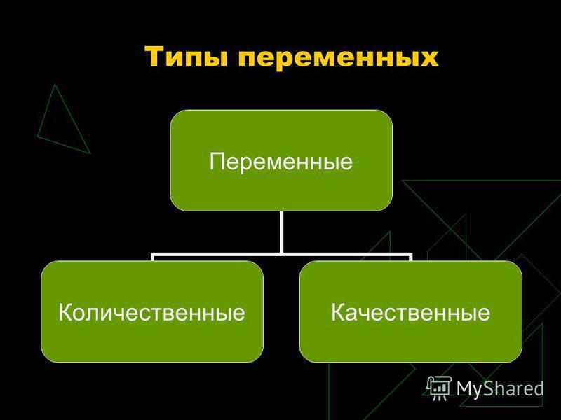 Типы переменных Переменные Количественные Качественные