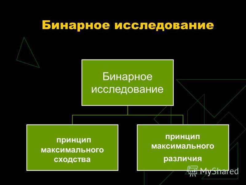 Бинарное исследование принцип максимального сходства принцип максимального различия