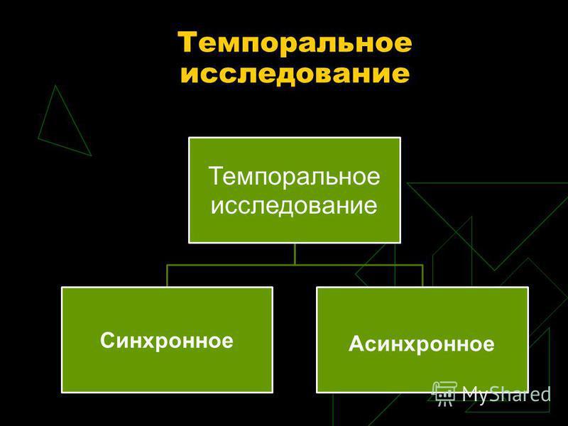 Темпоральное исследование Синхронное Асинхронное