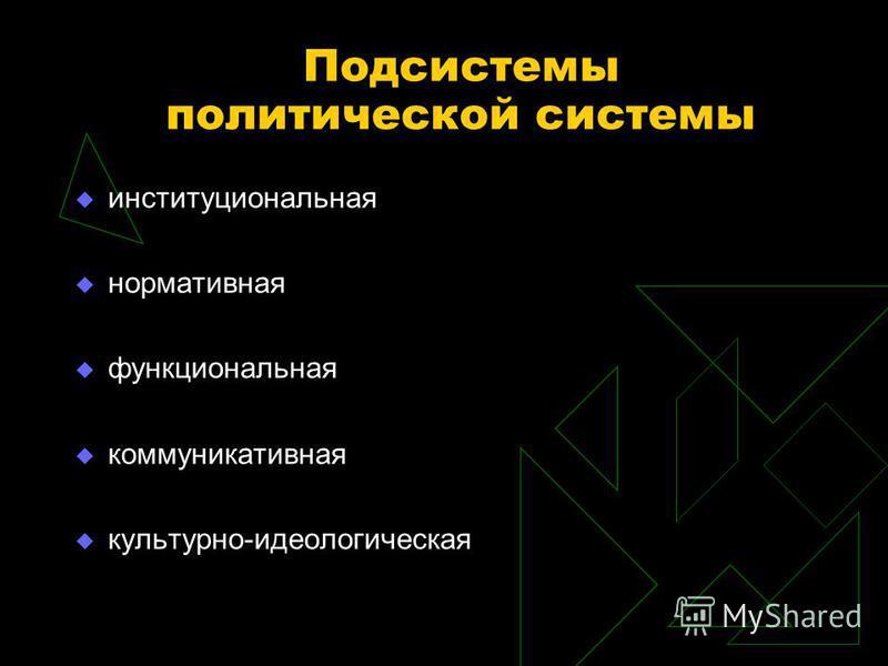 Подсистемы политической системы институциональная нормативная функциональная коммуникативная культурно-идеологическая