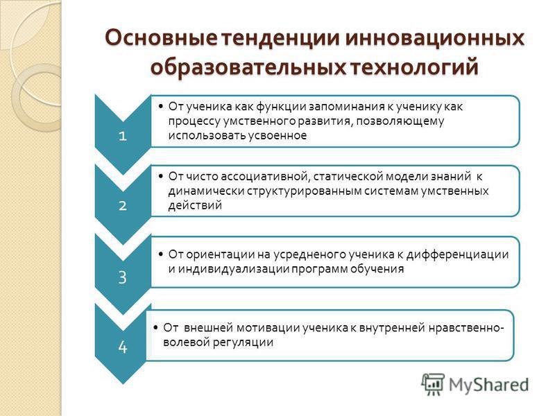 Приоритетная педагогическая задача Предполагаемый результат, выраженный в формате компетентностного подхода Педагогические технологии Развитие субъектности и самостоятельности, организация учения Личностная компетентность – «быть» Технология модульно