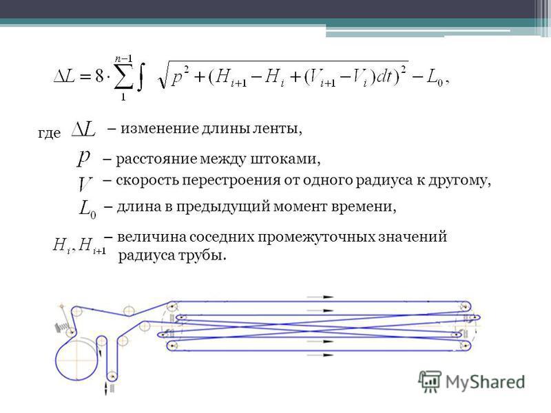 – изменение длины ленты, – расстояние между штоками, где – длина в предыдущий момент времени, – скорость перестроения от одного радиуса к другому, – величина соседних промежуточных значений радиуса трубы.