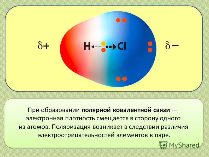 При образовании полярной ковалентной связи электронная плотность смещается в сторону одного из атомов. Поляризация возникает в следствии различия электроотрицательностей элементов в паре.