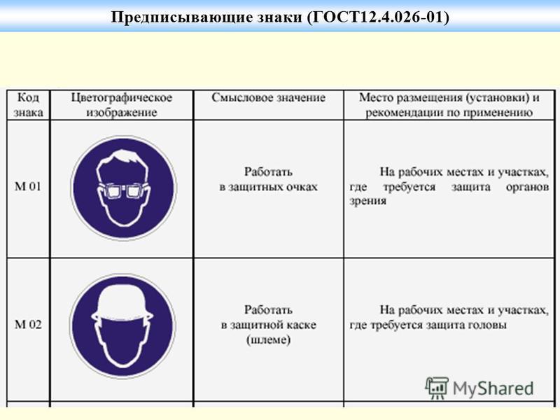 Предписывающие знаки (ГОСТ12.4.026-01)