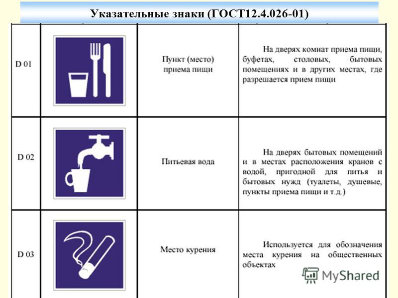 Указательные знаки (ГОСТ12.4.026-01)