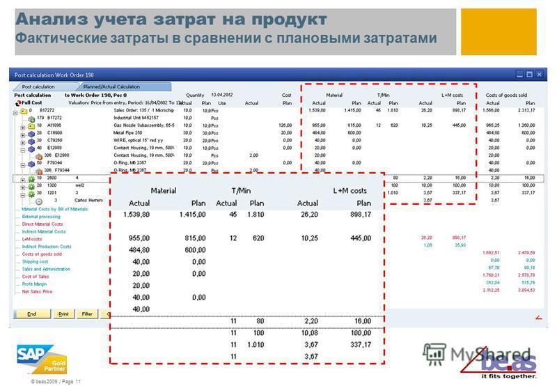 © beas2009 / Page 11 Анализ учета затрат на продукт Фактические затраты в сравнении с плановыми затратами