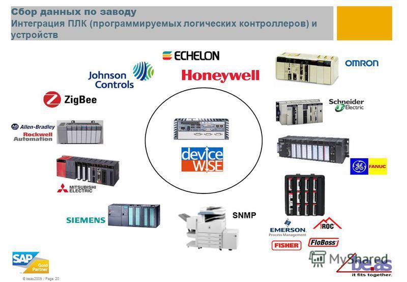 © beas2009 / Page 20 Сбор данных по заводу Интеграция ПЛК (программируемых логических контроллеров) и устройств SNMP