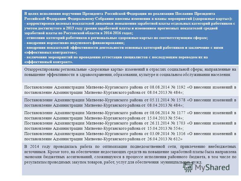 В целях исполнения поручения Президента Российской Федерации по реализации Послания Президента Российской Федерации Федеральному Собранию внесены изменения в планы мероприятий («дорожные карты»): - корректировки целевых показателей динамики повышения