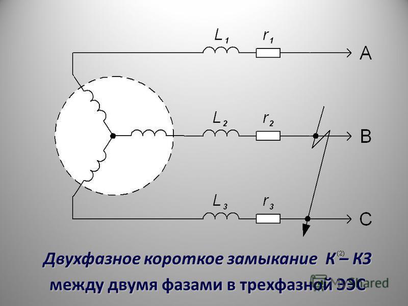 Двухфазное короткое замыкание К – КЗ между двумя фазами в трехфазной ЭЭС