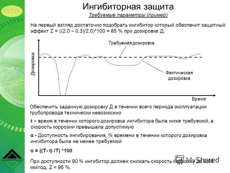 На первый взгляд достаточно подобрать ингибитор который обеспечит защитный эффект Z = ((2.0 – 0.3)/2.0)*100 = 85 % при дозировке Д. Время Дозировка Требуемая дозировка Фактическая дозировка Обеспечить заданную дозировку Д в течении всего периода эксп