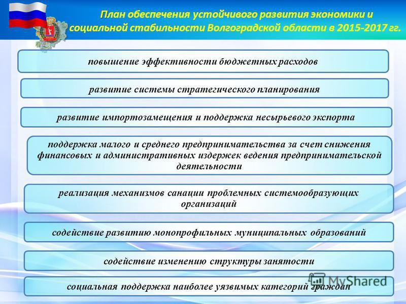 П План обеспечения устойчивого развития экономики и социальной стабильности Волгоградской области в 2015-2017 гг. реализация механизмов санации проблемных системообразующих организаций поддержка малого и среднего предпринимательства за счет снижения