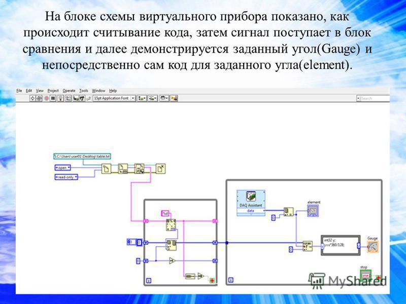 На блоке схемы виртуального прибора показано, как происходит считывание кода, затем сигнал поступает в блок сравнения и далее демонстрируется заданный угол(Gauge) и непосредственно сам код для заданного угла(element).