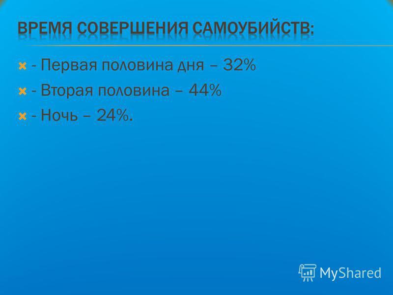 - Первая половина дня – 32% - Вторая половина – 44% - Ночь – 24%.