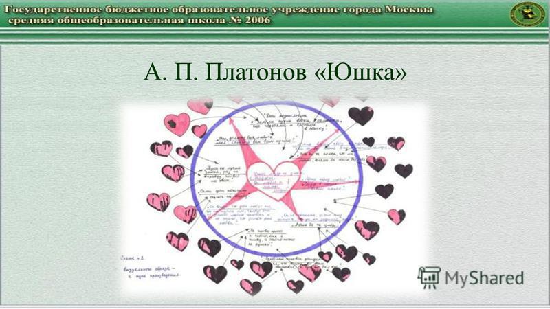 А. П. Платонов «Юшка»
