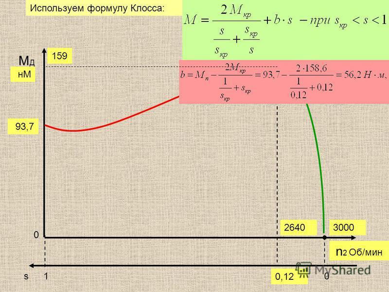 Пример расчета времени ускорения ЭП асинхронный двигатель с короткозамкнутым ротором приводит во вращение вал исполнительного механизма. Номинальная мощность двигателя Pн =22 к Вт; синхронная частота вращения двигателя n 0 =3000 об/мин; номинальный м