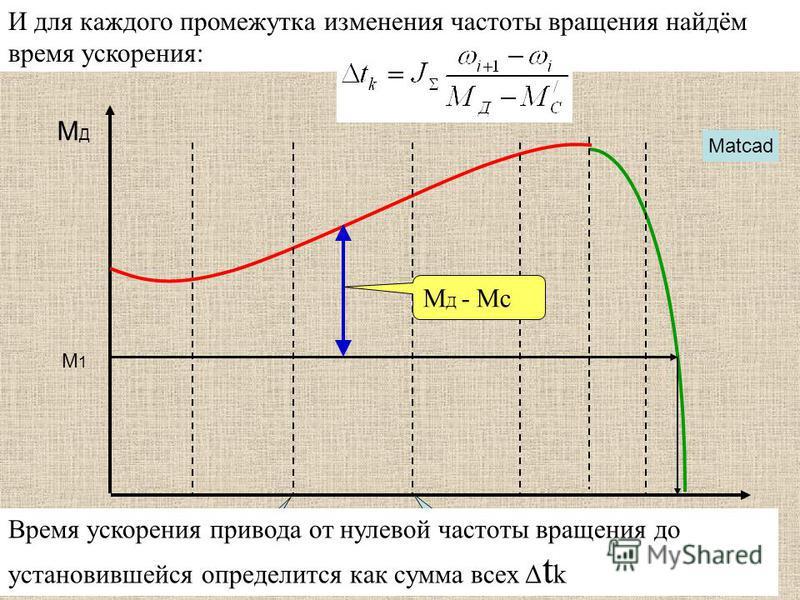 Используем формулу Клосса: МДМД ω2ω2 s ω1ω1 0 10 ω кр s кр 93,7 159 3000 нМ n 2 Об/мин 2640 0,12