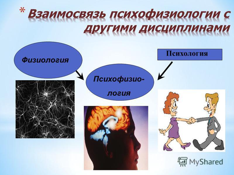 Психофизио- логия Психология Физиология