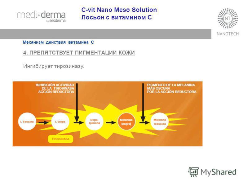 C-vit Nano Meso Solution Лосьон с витамином С Механизм действия витамина С 4. ПРЕПЯТСТВУЕТ ПИГМЕНТАЦИИ КОЖИ Ингибирует тирозиназу.