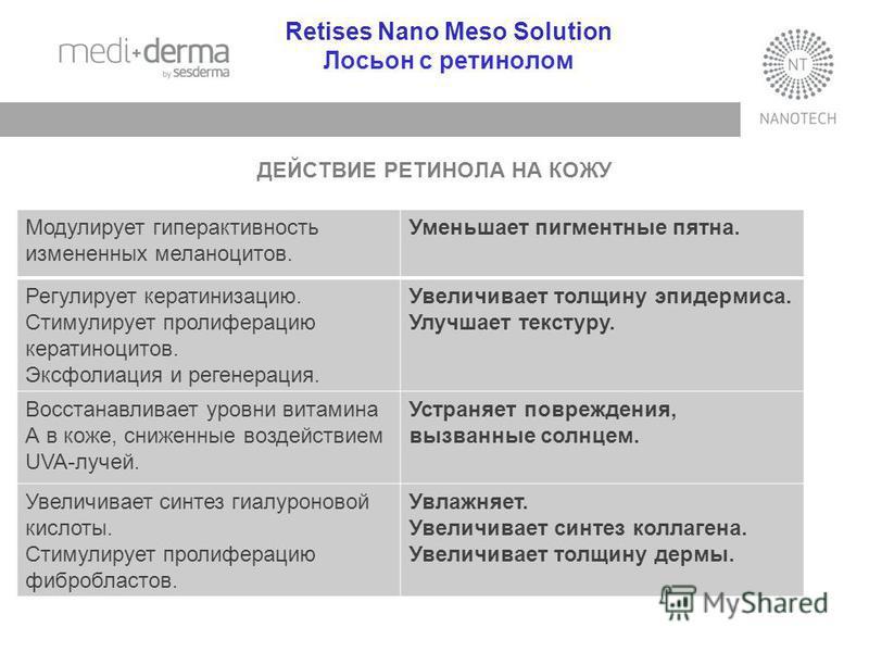 Retises Nano Meso Solution Лосьон с ретинолом ДЕЙСТВИЕ РЕТИНОЛА НА КОЖУ Модулирует гиперактивность измененных меланоцитов. Уменьшает пигментные пятна. Регулирует кератинизацию. Стимулирует пролиферацию кератиноцитов. Эксфолиация и регенерация. Увелич