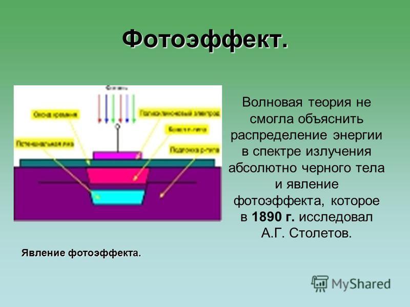 Фотоэффект. Волновая теория не смогла объяснить распределение энергии в спектре излучения абсолютно черного тела и явление фотоэффекта, которое в 1890 г. исследовал А.Г. Столетов. Явление фотоэффекта.