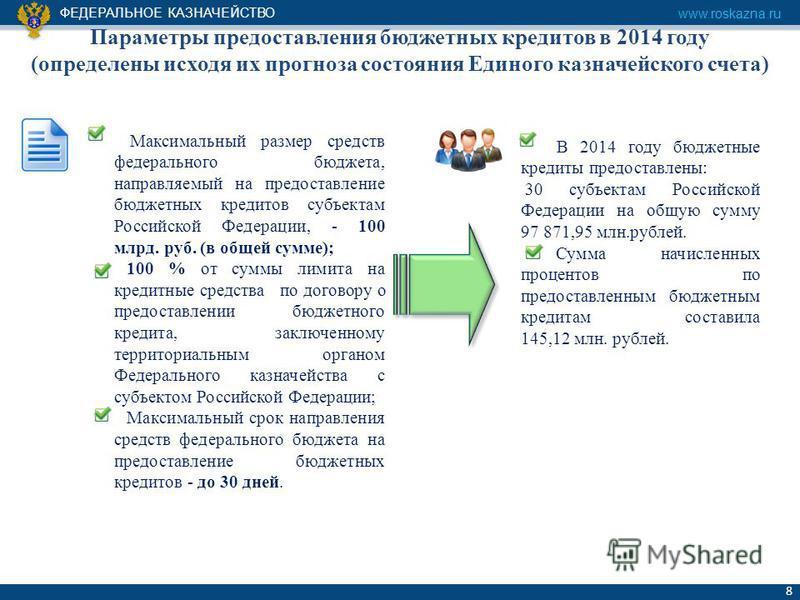 ФЕДЕРАЛЬНОЕ КАЗНАЧЕЙСТВО www.roskazna.ru 8 Параметры предоставления бюджетных кредитов в 2014 году (определены исходя их прогноза состояния Единого казначейского счета) В 2014 году бюджетные кредиты предоставлены: 30 субъектам Российской Федерации на