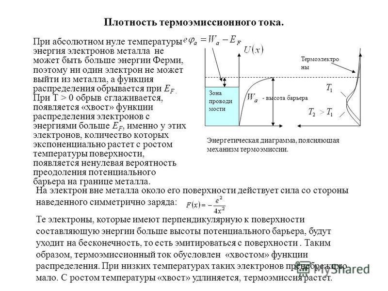 Плотность термоэмиссионного тока. При абсолютном нуле температуры энергия электронов металла не может быть больше энергии Ферми, поэтому ни один электрон не может выйти из металла, а функция распределения обрывается при E F. При Т > 0 обрыв сглаживае