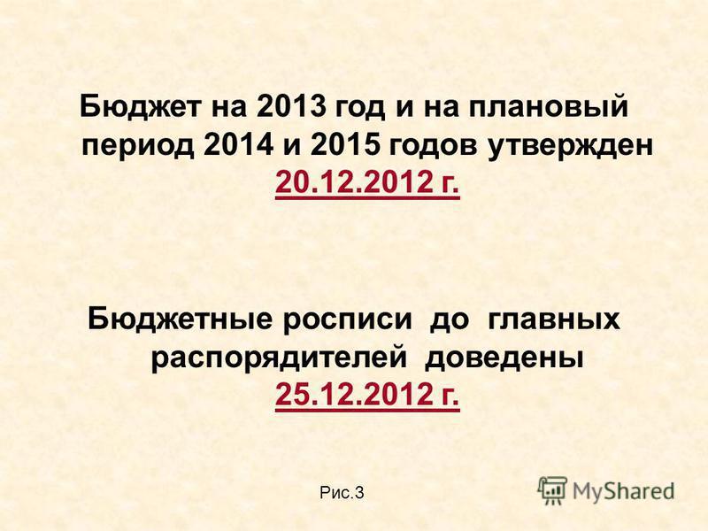Бюджет на 2013 год и на плановый период 2014 и 2015 годов утвержден 20.12.2012 г. Бюджетные росписи до главных распорядителей доведены 25.12.2012 г. Рис.3