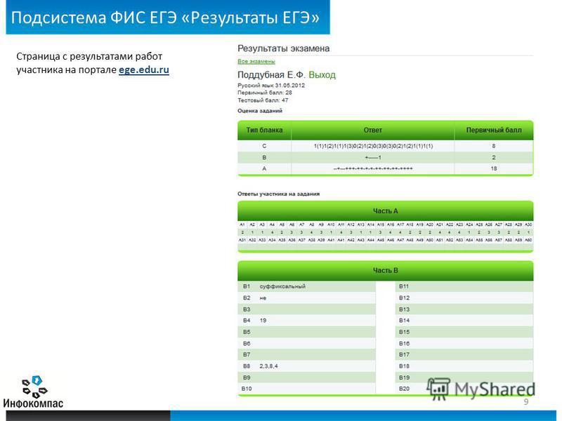 Подсистема ФИС ЕГЭ «Результаты ЕГЭ» 9 Страница с результатами работ участника на портале ege.edu.ru