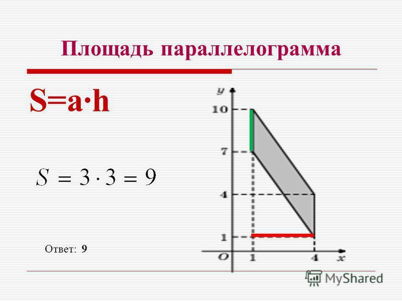 Площадь параллелограмма S=ah Ответ: 9