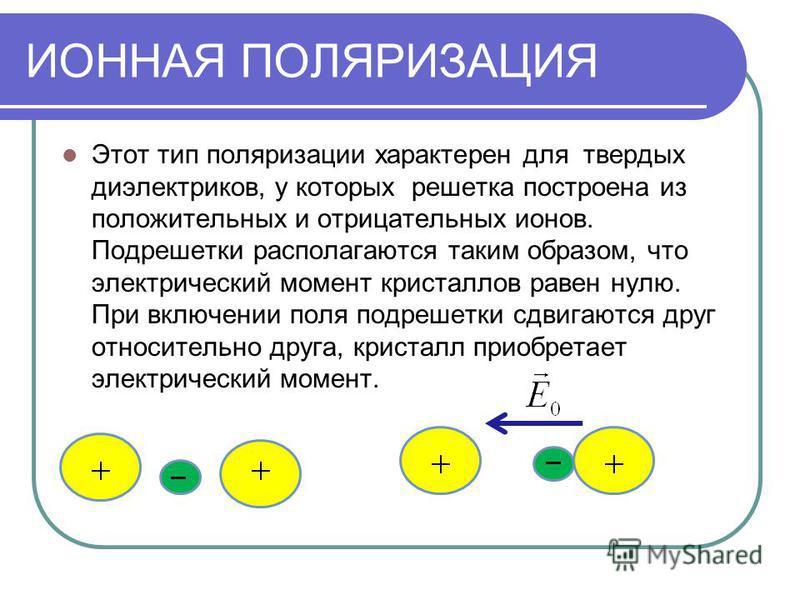 Этот тип поляризации характерен для твердых диэлектриков, у которых решетка построена из положительных и отрицательных ионов. Подрешетки располагаются таким образом, что электрический момент кристаллов равен нулю. При включении поля подрешетки сдвига