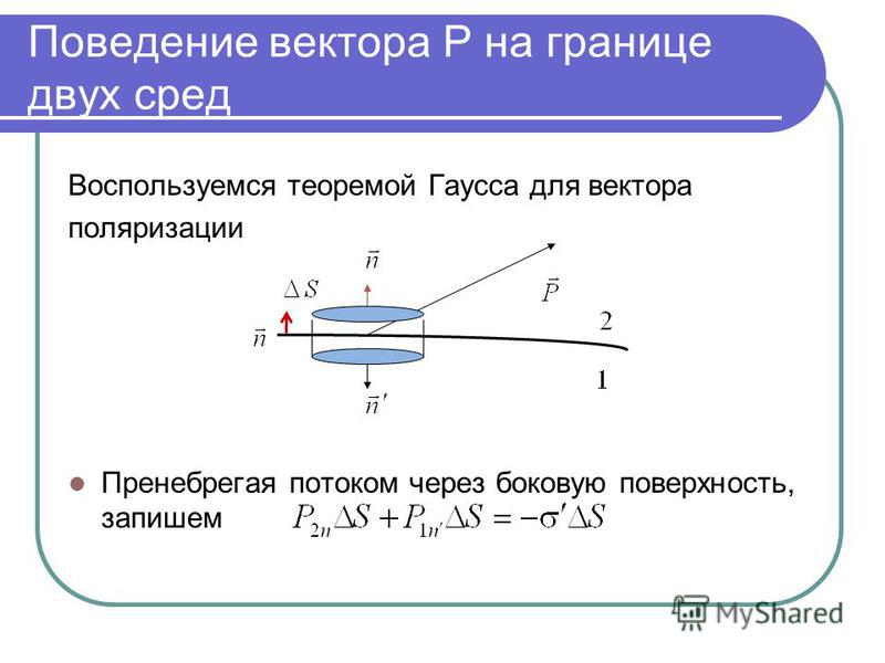 Поведение вектора P на границе двух сред Воспользуемся теоремой Гаусса для вектора поляризации Пренебрегая потоком через боковую поверхность, запишем