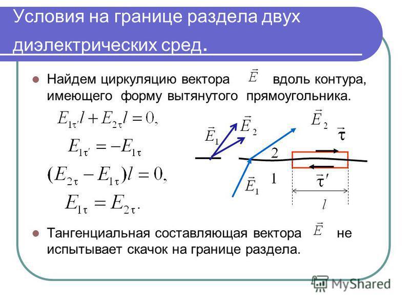 Условия на границе раздела двух диэлектрических сред. Найдем циркуляцию вектора вдоль контура, имеющего форму вытянутого прямоугольника. Тангенциальная составляющая вектора не испытывает скачок на границе раздела.