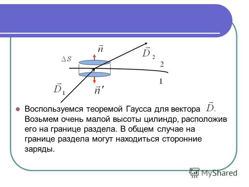 Воспользуемся теоремой Гаусса для вектора Возьмем очень малой высоты цилиндр, расположив его на границе раздела. В общем случае на границе раздела могут находиться сторонние заряды.