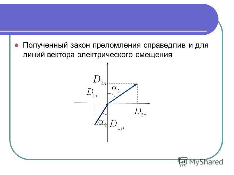 Полученный закон преломления справедлив и для линий вектора электрического смещения