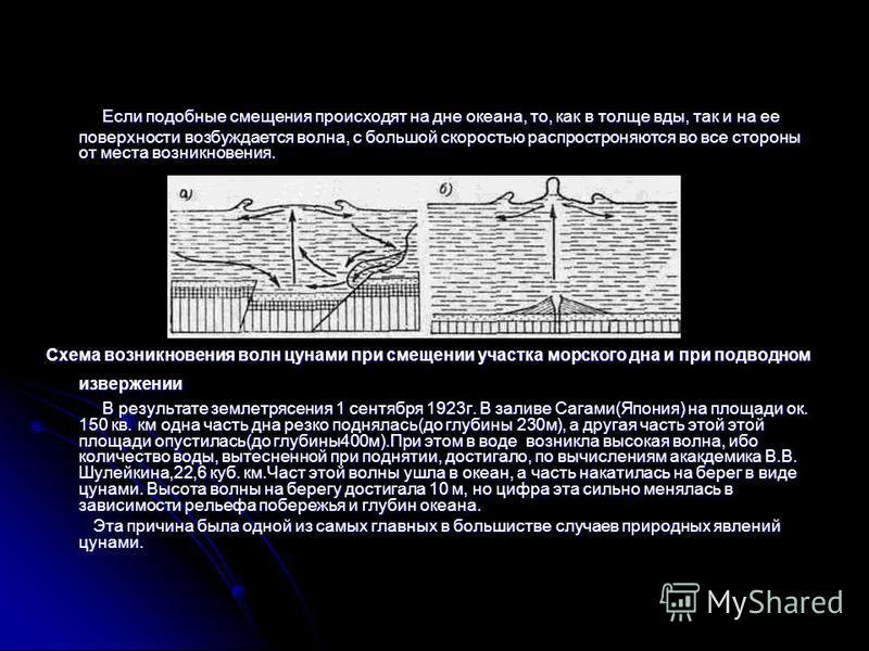 Если подобные смещения происходят на дне океана, то, как в толще воды, так и на ее поверхности возбуждается волна, с большой скоростью распространяются во все стороны от места возникновения. Если подобные смещения происходят на дне океана, то, как в
