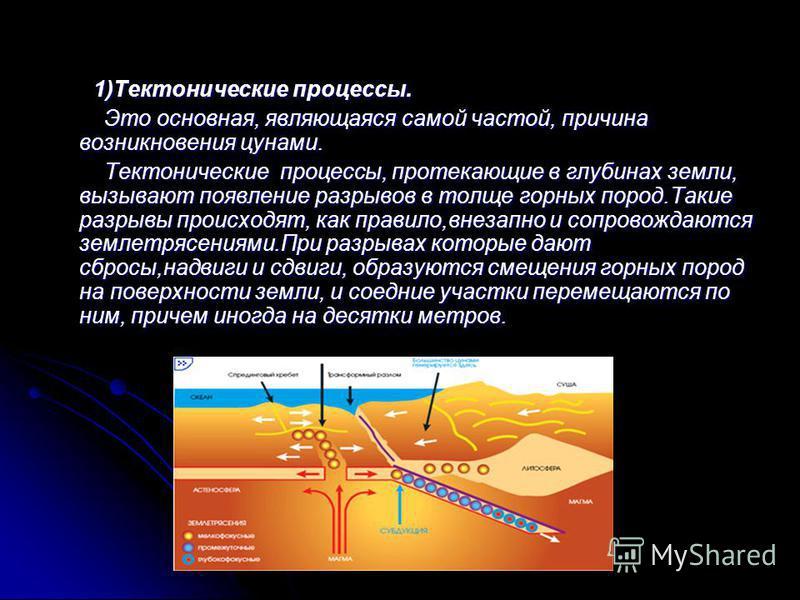 1)Тектонические процессы. 1)Тектонические процессы. Это основная, являющаяся самой частой, причина возникновения цунами. Это основная, являющаяся самой частой, причина возникновения цунами. Тектонические процессы, протекающие в глубинах земли, вызыва