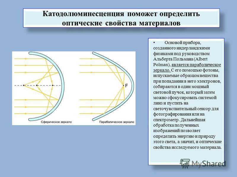 Катодолюминесценция поможет определить оптические свойства материалов Основой прибора, созданного нидерландскими физиками под руководством Альберта Польмана (Albert Polman), является параболическое зеркало. С его помощью фотоны, испускаемые образцом