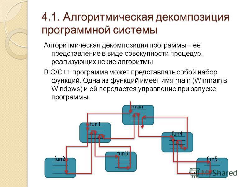 4.1. Алгоритмическая декомпозиция программной системы Алгоритмическая декомпозиция программы – ее представление в виде совокупности процедур, реализующих некие алгоритмы. В С/С++ программа может представлять собой набор функций. Одна из функций имеет
