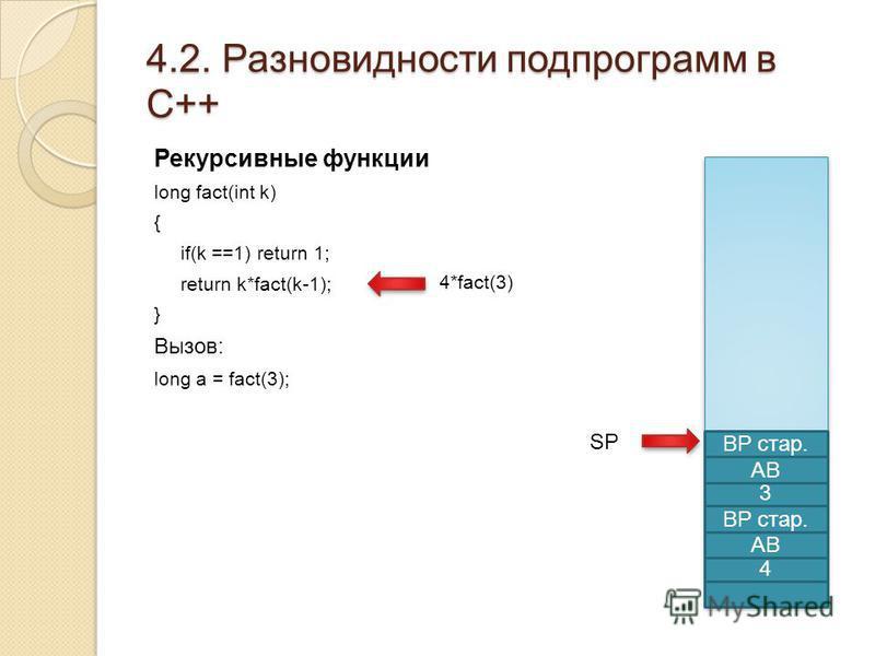 4.2. Разновидности подпрограмм в С++ Рекурсивные функции long fact(int k) { if(k ==1) return 1; return k*fact(k-1); } Вызов: long a = fact(3); 4 АВ BP стар. SP 4*fact(3) 3 АВ BP стар.