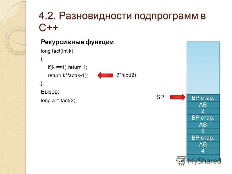 4.2. Разновидности подпрограмм в С++ Рекурсивные функции long fact(int k) { if(k ==1) return 1; return k*fact(k-1); } Вызов: long a = fact(3); 4 АВ BP стар. 3*fact(2) 3 АВ BP стар. SP 2 АВ BP стар.