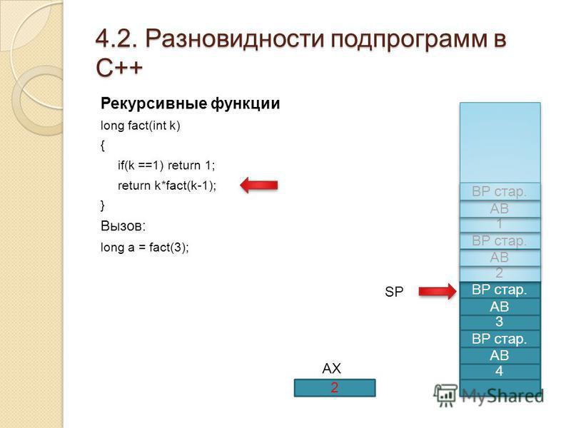 4.2. Разновидности подпрограмм в С++ Рекурсивные функции long fact(int k) { if(k ==1) return 1; return k*fact(k-1); } Вызов: long a = fact(3); 4 АВ BP стар. 3 АВ BP стар. 2 2 АВ BP стар. AX 1 1 АВ BP стар. 2 SP