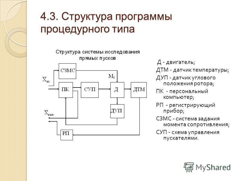 4.3. Структура программы процедурного типа Д - двигатель ; ДТМ - датчик температуры ; ДУП - датчик углового положения ротора ; ПК - персональный компьютер ; РП - регистрирующий прибор ; СЗМС - система задания момента сопротивления ; СУП - схема управ