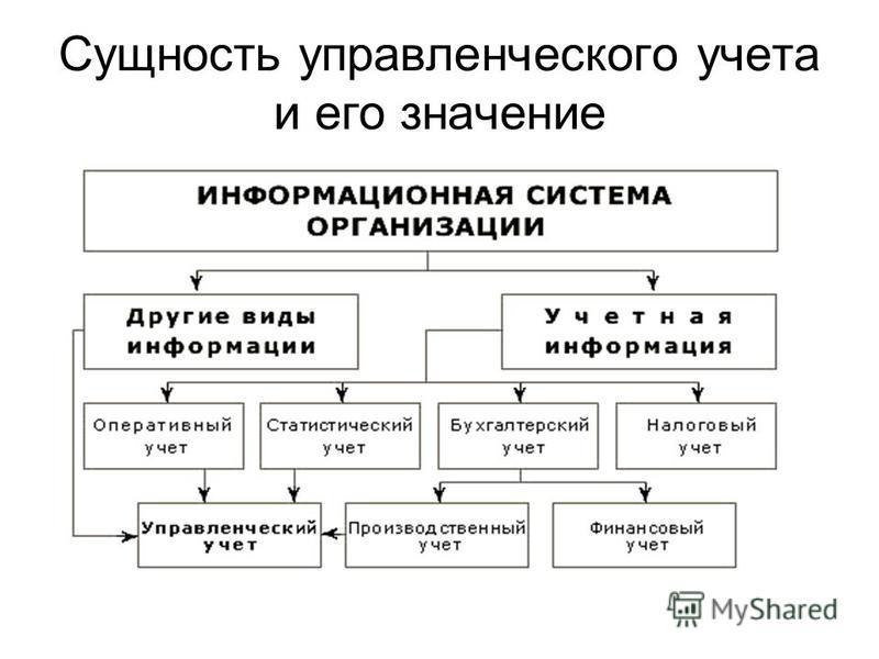 Сущность управленческого учета и его значение
