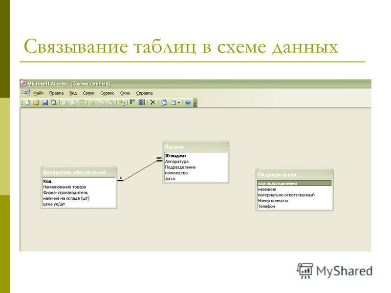Связывание таблиц в схеме данных
