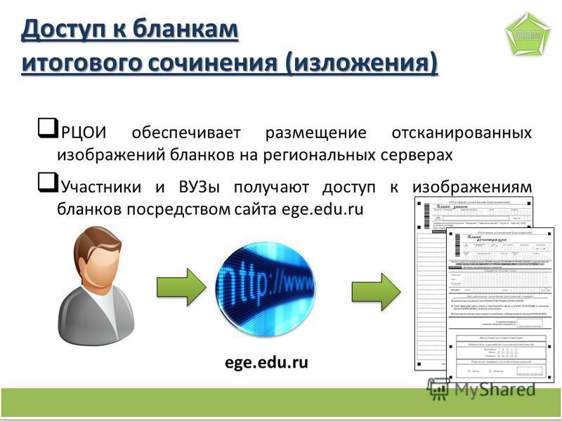 РЦОИ обеспечивает размещение отсканированных изображений бланков на региональных серверах Участники и ВУЗы получают доступ к изображениям бланков посредством сайта ege.edu.ru Доступ к бланкам итогового сочинения (изложения) ege.edu.ru 19