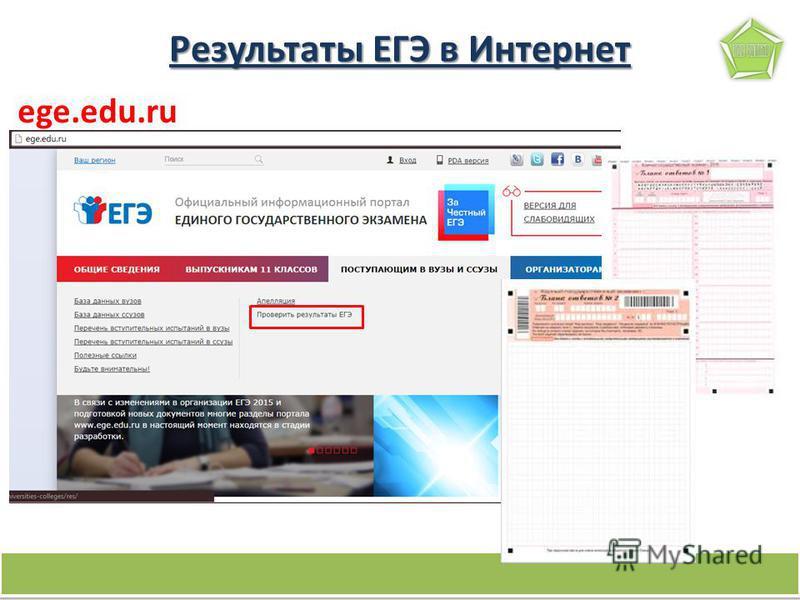 Результаты ЕГЭ в Интернет ege.edu.ru