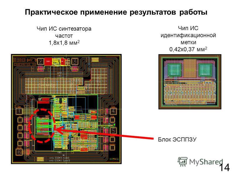 14 Практическое применение результатов работы Чип ИС идентификационной метки 0,42 х 0,37 мм 2 Чип ИС синтезатора частот 1,8 х 1,8 мм 2 Блок ЭСППЗУ