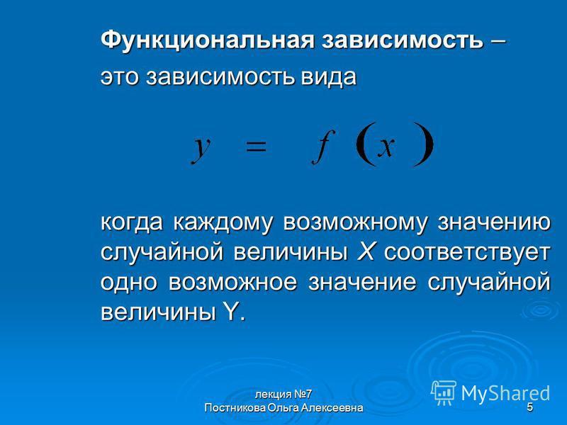лекция 7 Постникова Ольга Алексеевна 5 Функциональная зависимость – это зависимость вида когда каждому возможному значению случайной величины X соответствует одно возможное значение случайной величины Y.